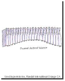 Pleated Arched Valance by
