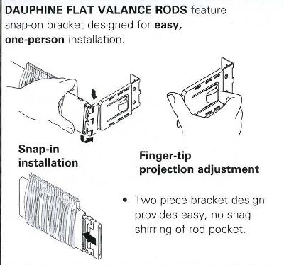 2 1/2 Inch Dauphine Flat Valance Rod - InteriorDecorating