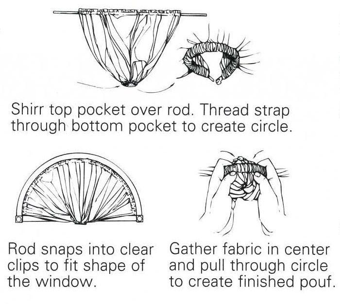 Specialty Window Hardware Kit - InteriorDecorating