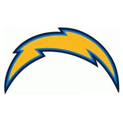 San Diego Chargers Sports Decor