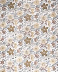 Botanical Studio Fabric Fabricut Fabrics Novella Horizon