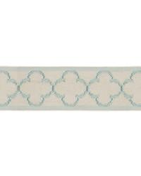 03317 Aqua Tape Braid by