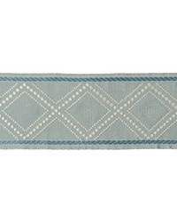 Diamond Trellis Spa by  Kravet Trim